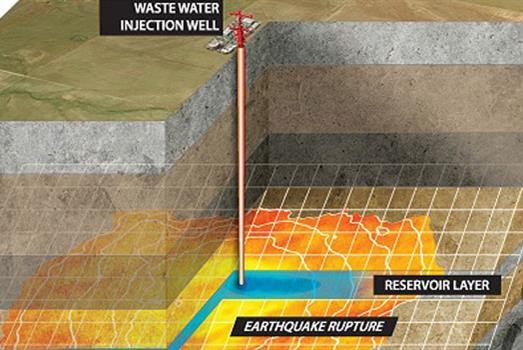 Under pressure–modeling human-induced earthquakes